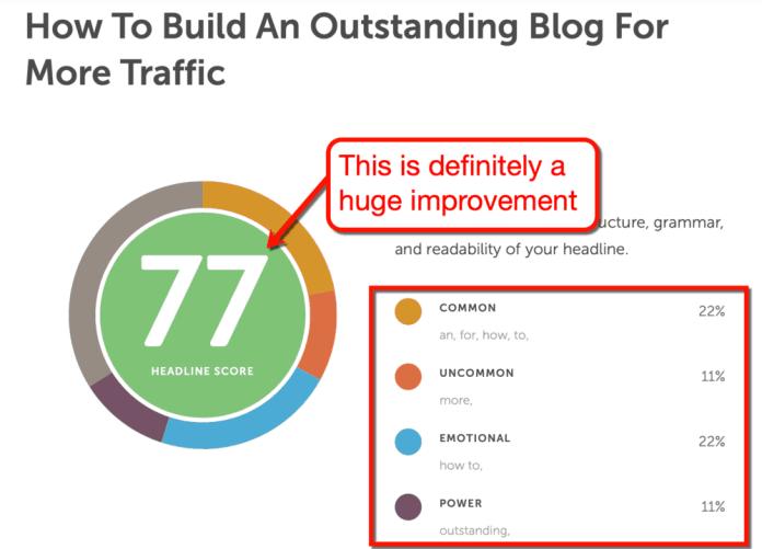 Updated Blog Headline Test