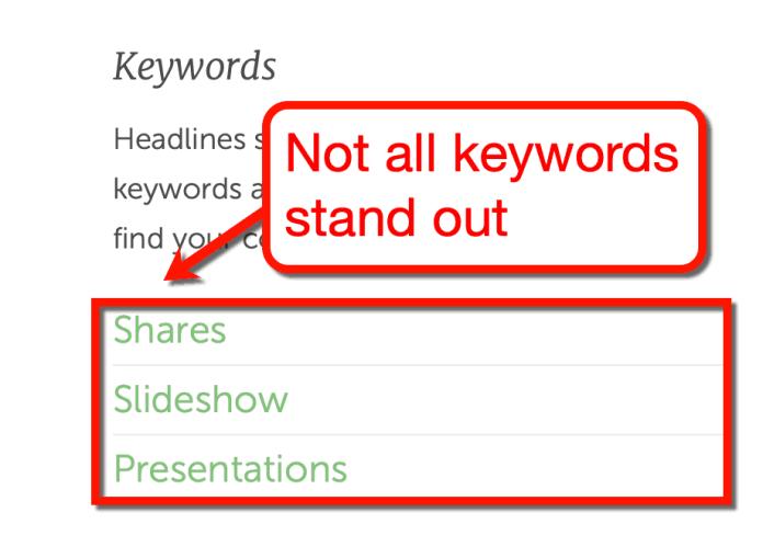 Headline Analyzer Missing Keywords