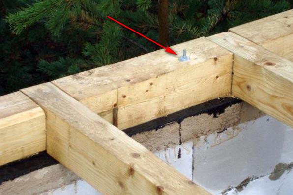 hogyan kell csatlakoztatni a forexet a falhoz