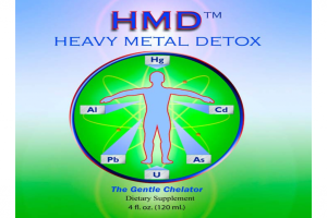 What Are The Heavy Metal Detox Symptoms?