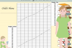 Using The Pediatric Height Weight Chart