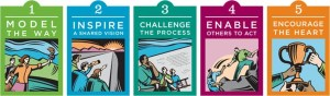 The Leadership challenge in uk and europe