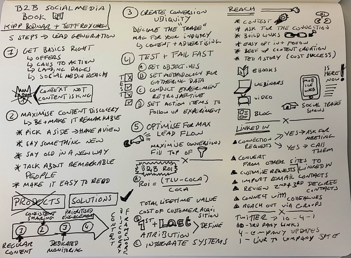 sketchnote-B2BSocialMediaBook