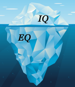 The Business case for EQ - Iceberg