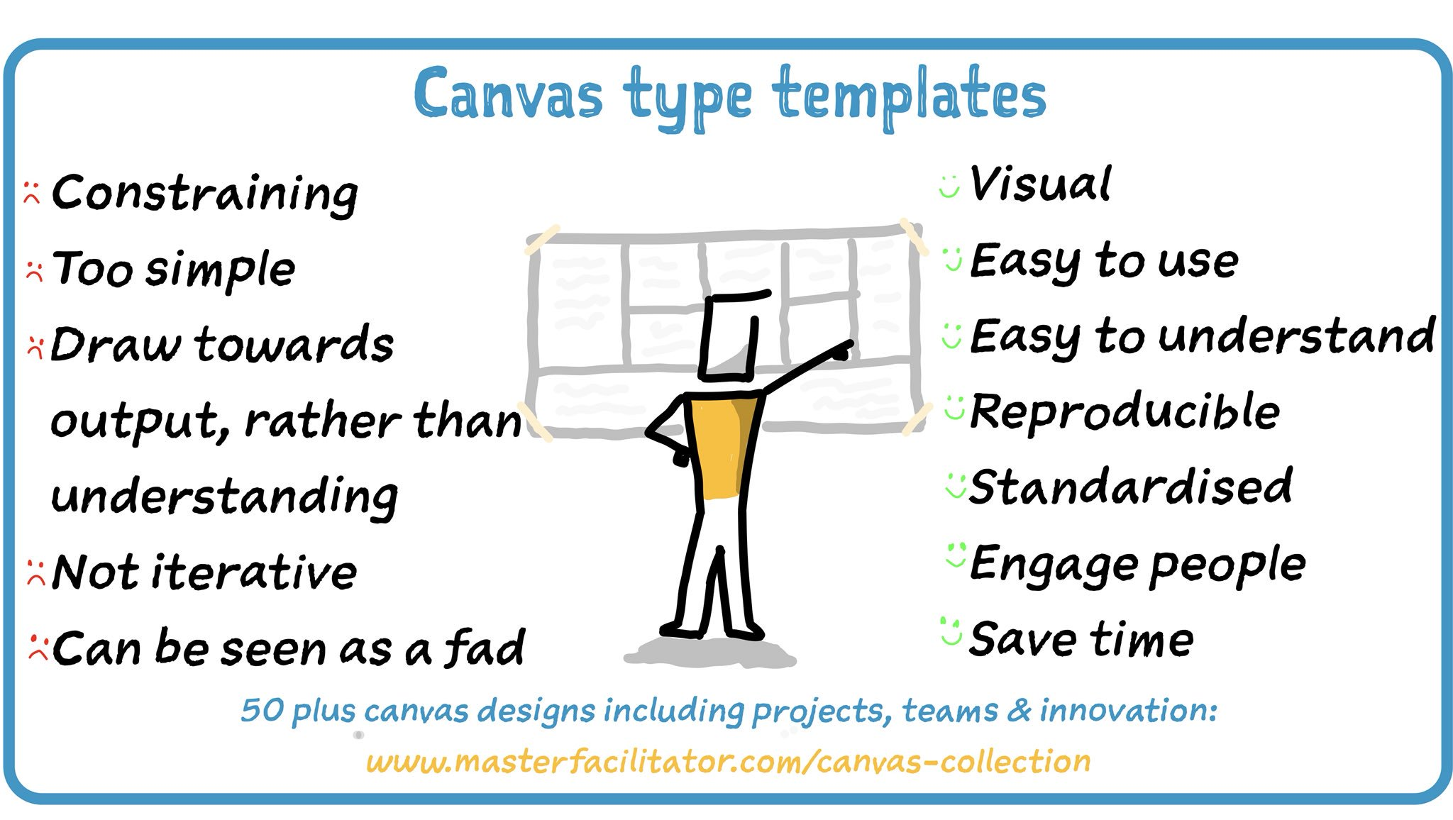 Canvas Collection I A List Of Visual Templates Andi Roberts