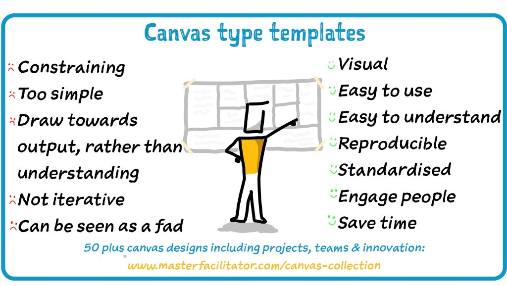 CANVAS Type templates