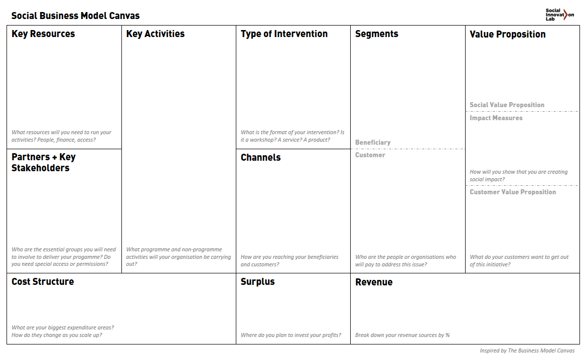 Create A Business Model Canvas For Bakery Shop  CheggCom