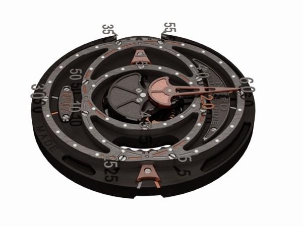 NORD Zeitmaschine Quickindicator Version V4 movement