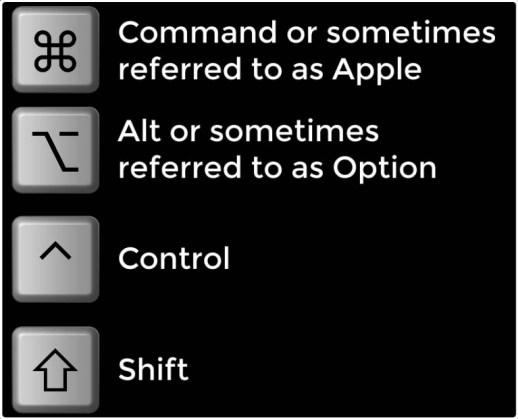 mastering-in-logic-keyboard-shortcut-guide