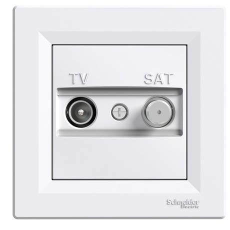 Розетка Schneider-Electric Asfora TV-SAT прохідна (8 дБ) біла