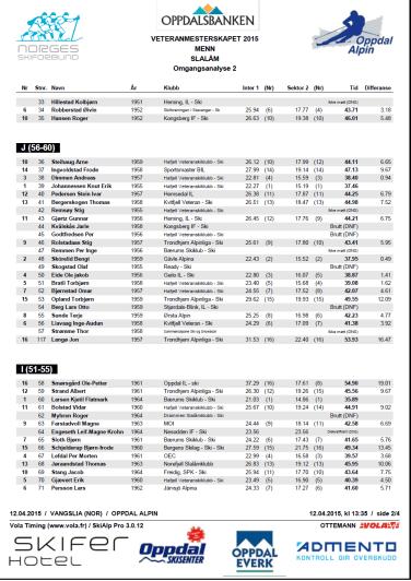 Alpinveteranene VM 2015 Slalåm menn omgangsanalyse 2. omgang side 2