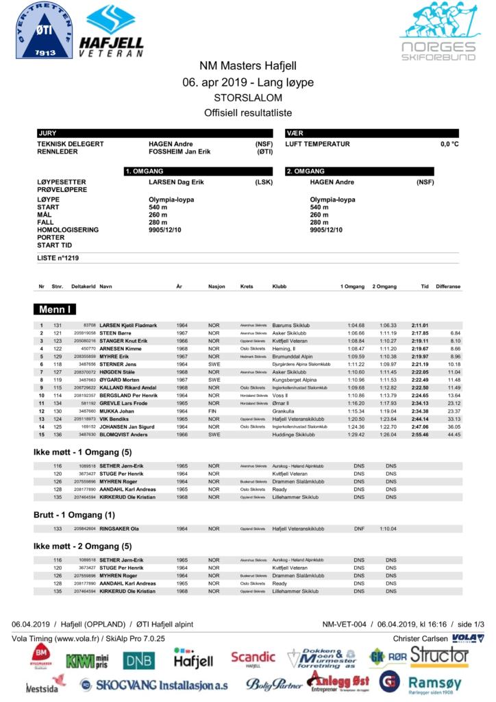 NM Mastert 2019 Hafjell - Storslalåm Offisielle resultater lang løype 01