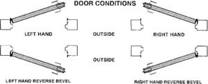 Door Conditions