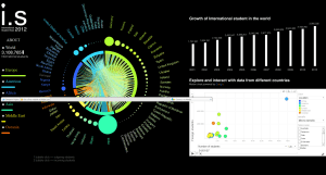 Generation Next: six promising data visualization applications introduced in Show Me the Data