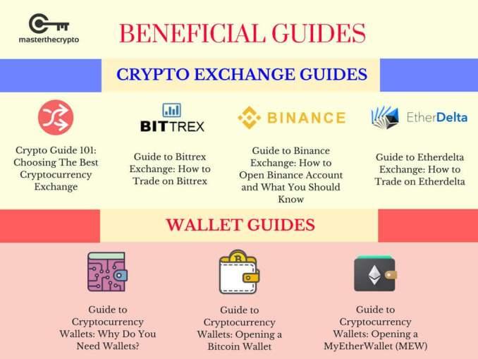 blockchain platform, blockchain protocol, second category, blockchain, platform