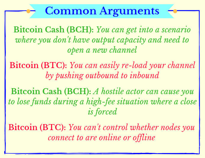bitcoin vs bitcoin cash, bitcoin vs bitcoin cash scaling, bitcoin cash, bitcoin cash, lightning network more expensive