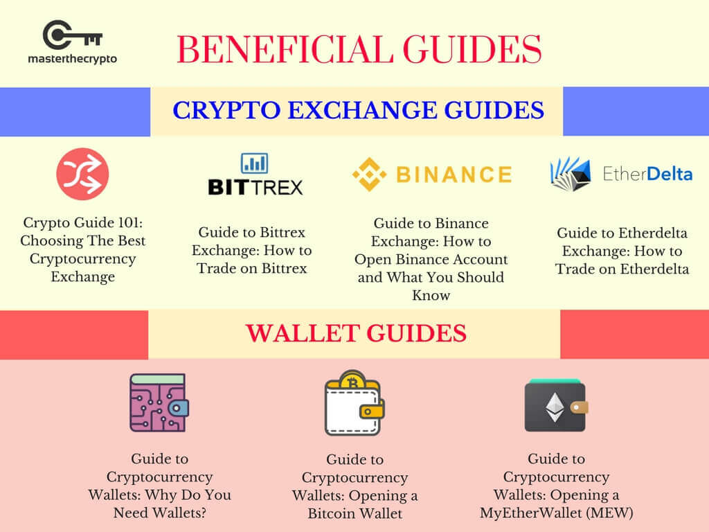 Crypto portfolio, 4 types of coin, diversify crypto portfolio, manage risks, 4 Types of Coins to Diversify Your Crypto Portfolio
