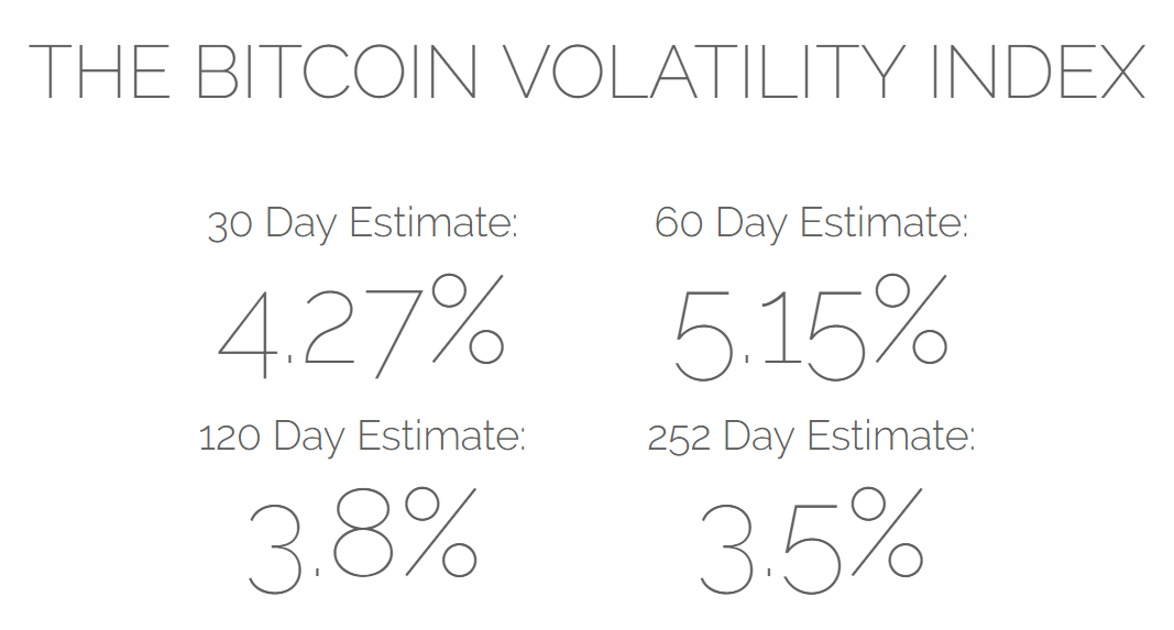 Crypto volatility, cryptocurrency volatility, volatility, why volatility is important, crypto market volatility