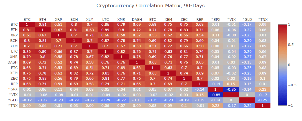 Downfall of Crypto Funds, crypto funds, 2018 Signify the Downfall of Crypto Funds, Downfall of Crypto, 2018 Signify the Downfall of Crypto