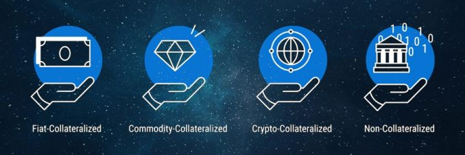 stablecoin types