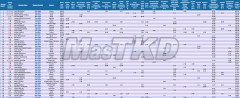 Olympic-Ranking_F-49kg-Jun_2015_