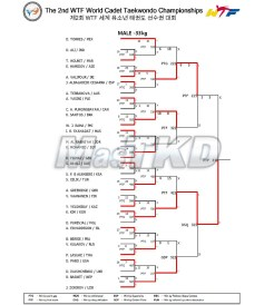 02_Result_Match_List_M-33kg_20150824-