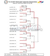 06_Result_Match_List_M-41kg_20150825-