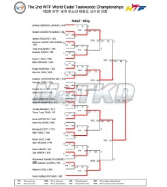 08_Result_Match_List_M-45kg_20150825-