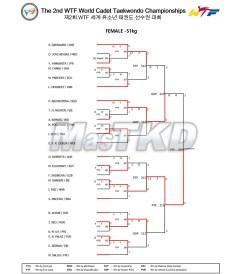 13_Result_Match_List_F-51kg_20150823