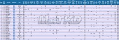 Mo80_September_WTF-Olympic-Ranking