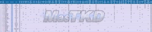 F-67a_WTF-Olympic-Ranking_ENE2016