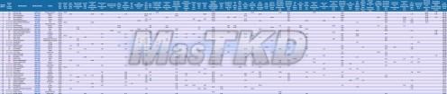 M-68a_WTF-Olympic-Ranking_ENE2016