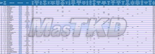 F-49a_WTF-Olympic-Ranking_Taekwondo_AGO
