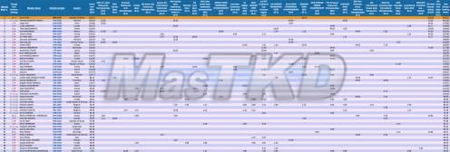wtf_olympic-ranking_f-49_sep