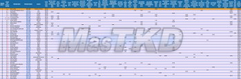 wtf_olympic-ranking_m-58_sep
