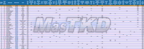 wtf_olympic-ranking_m-80_sep
