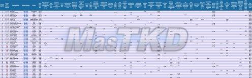 wtf_olympic-ranking_f-57_nov