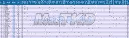 _wtf_olympic-ranking_m-58_nov