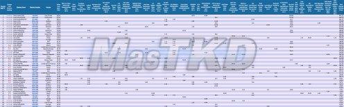 wtf_olympic-ranking_m-80_nov