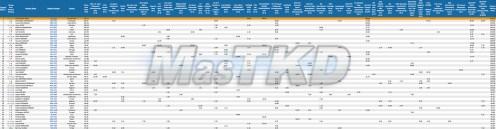 WTFolympicRanking-JANUARY_M-80