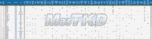 WTFolympicRanking-JANUARY_Mo80