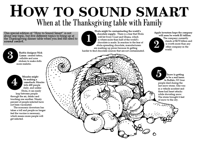 "This special edition of ""How to Sound Smart"" is not about one topic, but five different topics to bring up at the Thanksgiving dinner table when you feel the need to SOUND SMART"