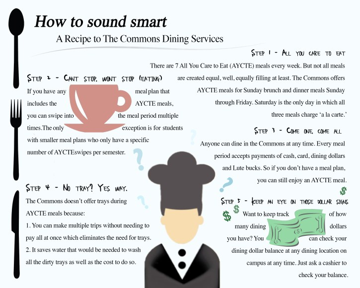 How to Sound Smart-3