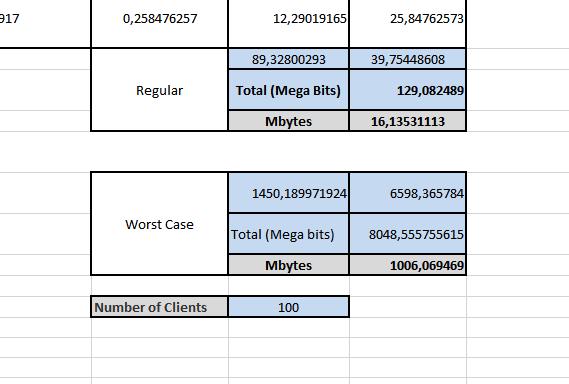 calculate-network-bandwidth-sccm2012_1