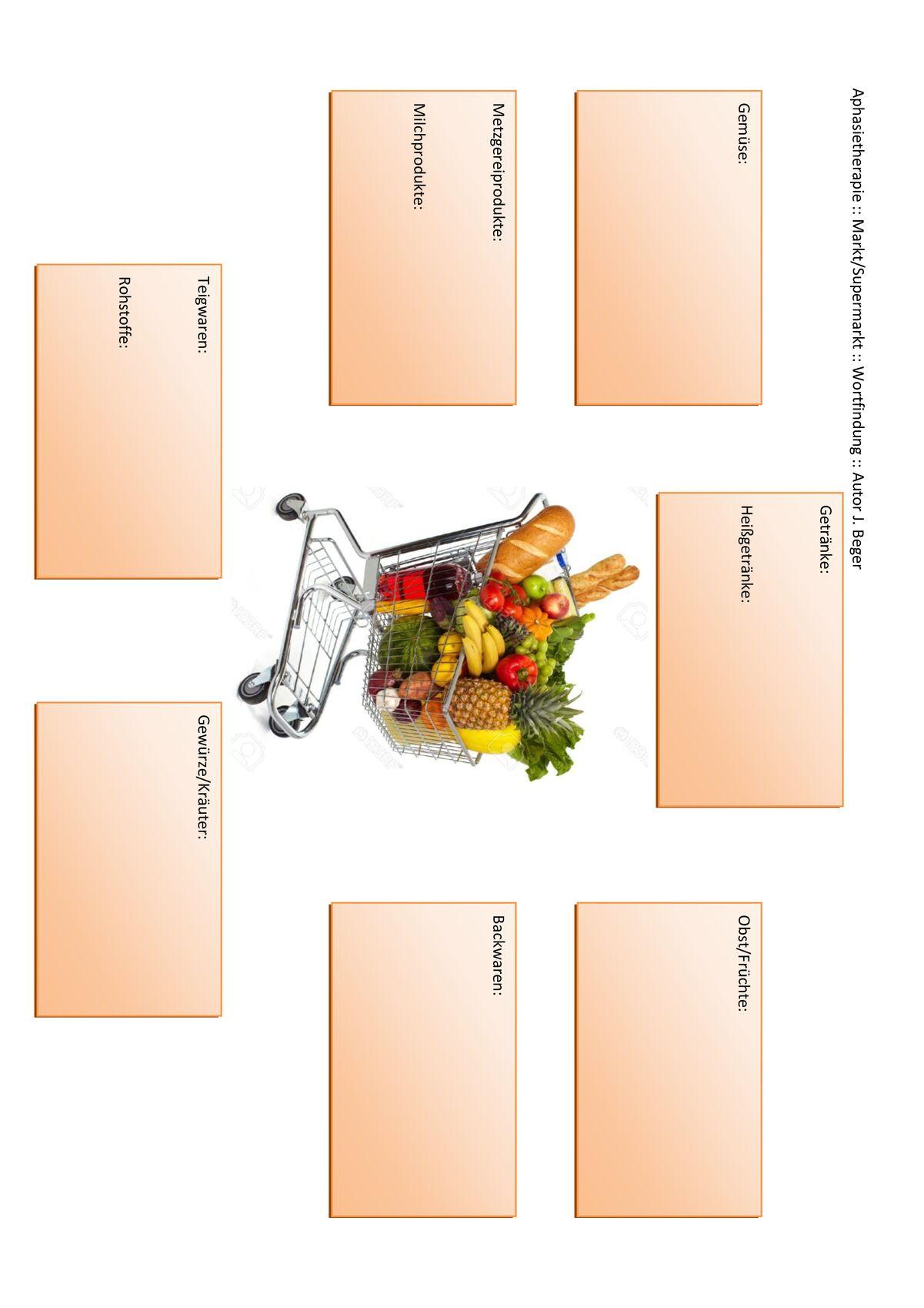 Arbeitsblatt Erkundung Supermarkt 4teachers Lehrproben