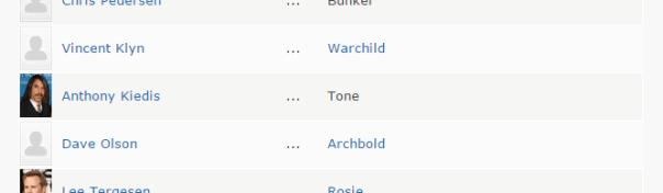 Anthony Kiedis en el reparto de Point Break según IMDb