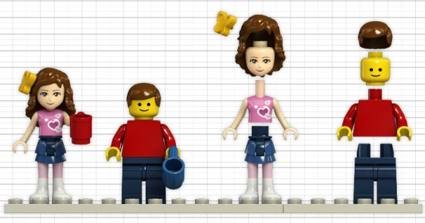 En lego.com, hay actualmente 32 líneas de productos promocionadas para chicos, mientras que sólo 2 para chicas y unas pocas líneas neutrales.
