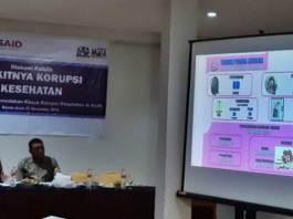 Sektor Kesehatan di Aceh Rawan Korupsi