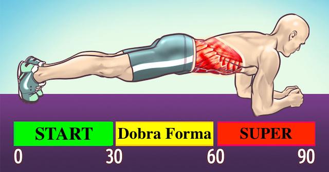 3 ćwiczeń na spalanie tłuszczu – Nowy Artykuł