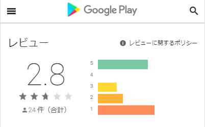 Google PlayでのAYAに関する評価レビュー画像